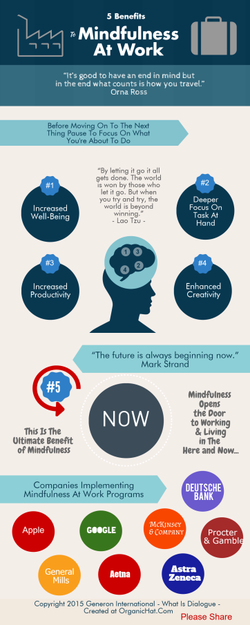 mindfulness-benefits-at-work